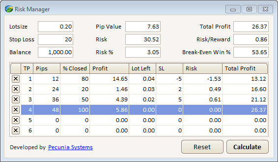 Forex trading risk management software